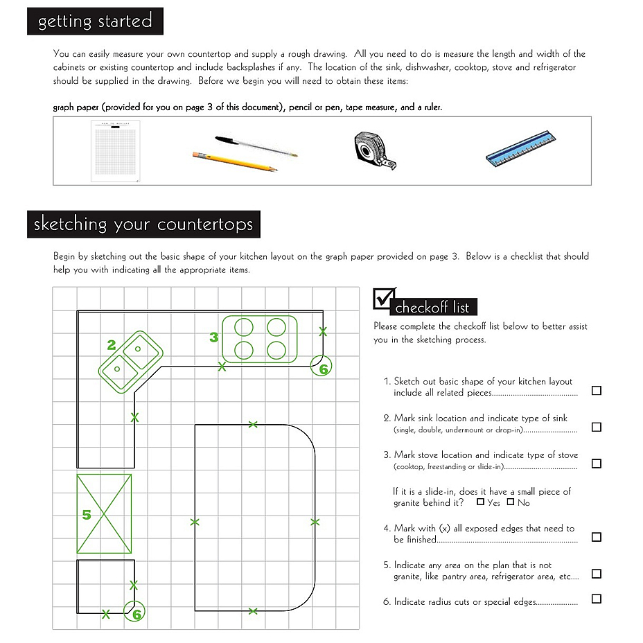 Examples On How To Measure Your Countertops Are Available Through The Links  At Bottom Of The Page.